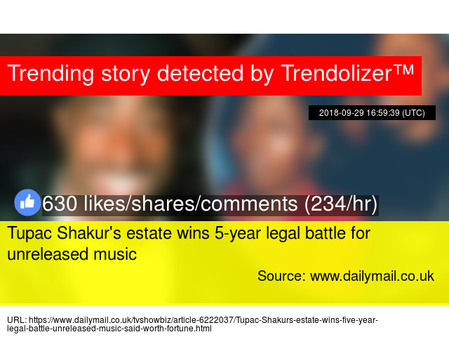 Tupac Shakur's estate wins 5-year legal battle for
